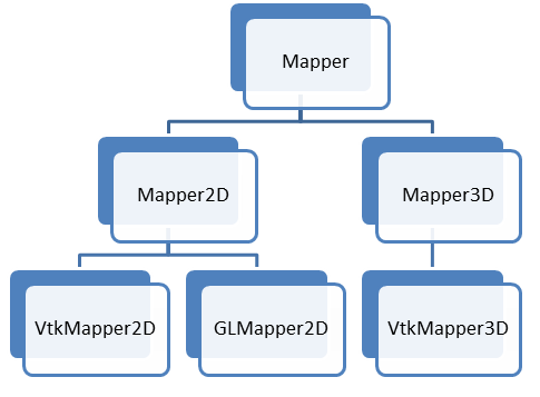 Development$$Refactoring of Mapper Architecture$old architecture.png