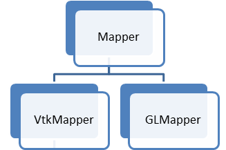 Development$$Refactoring of Mapper Architecture$new architecture.png